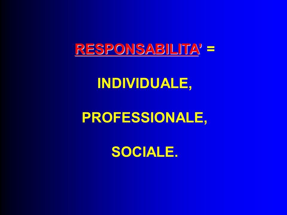 RESPONSABILITA' RESPONSABILITA' = INDIVIDUALE, PROFESSIONALE, SOCIALE.