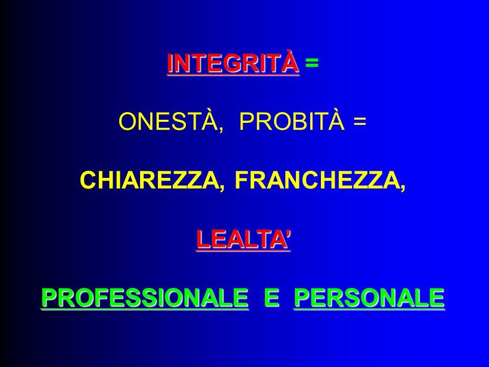INTEGRITÀ INTEGRITÀ = ONESTÀ, PROBITÀ = CHIAREZZA, FRANCHEZZA,LEALTA' PROFESSIONALE E PERSONALE