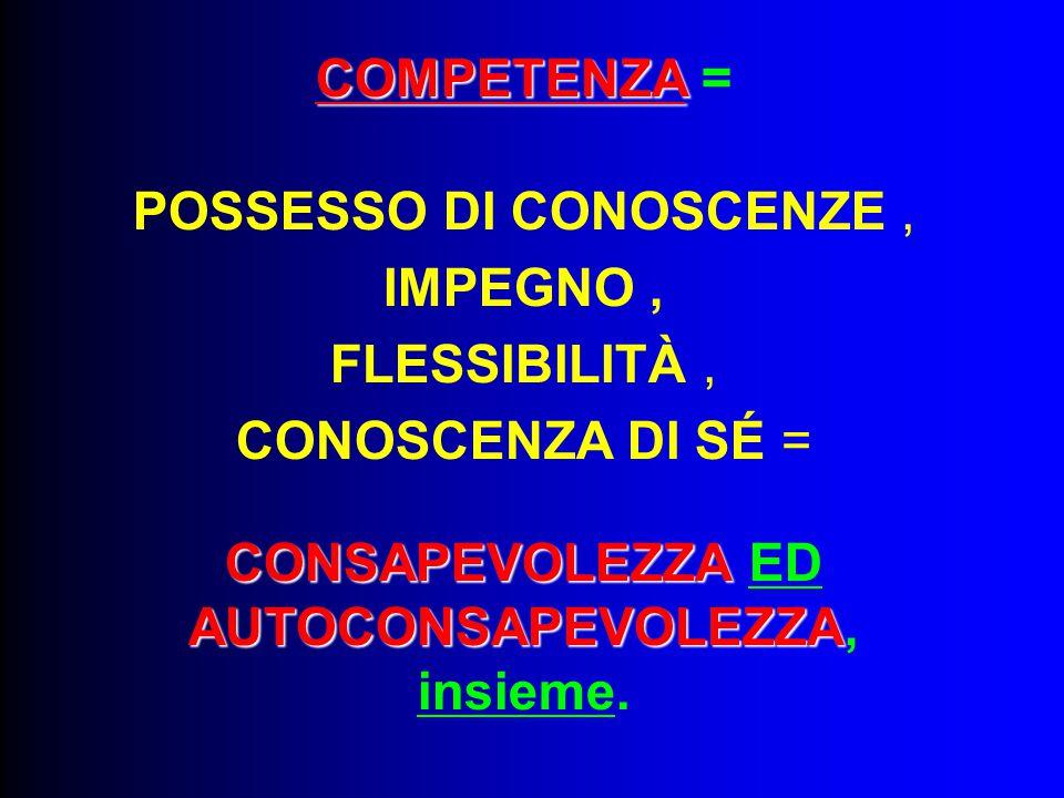 COMPETENZA COMPETENZA = POSSESSO DI CONOSCENZE, IMPEGNO, FLESSIBILITÀ, CONOSCENZA DI SÉ = CONSAPEVOLEZZA CONSAPEVOLEZZA ED AUTOCONSAPEVOLEZZA AUTOCONSAPEVOLEZZA, insieme.