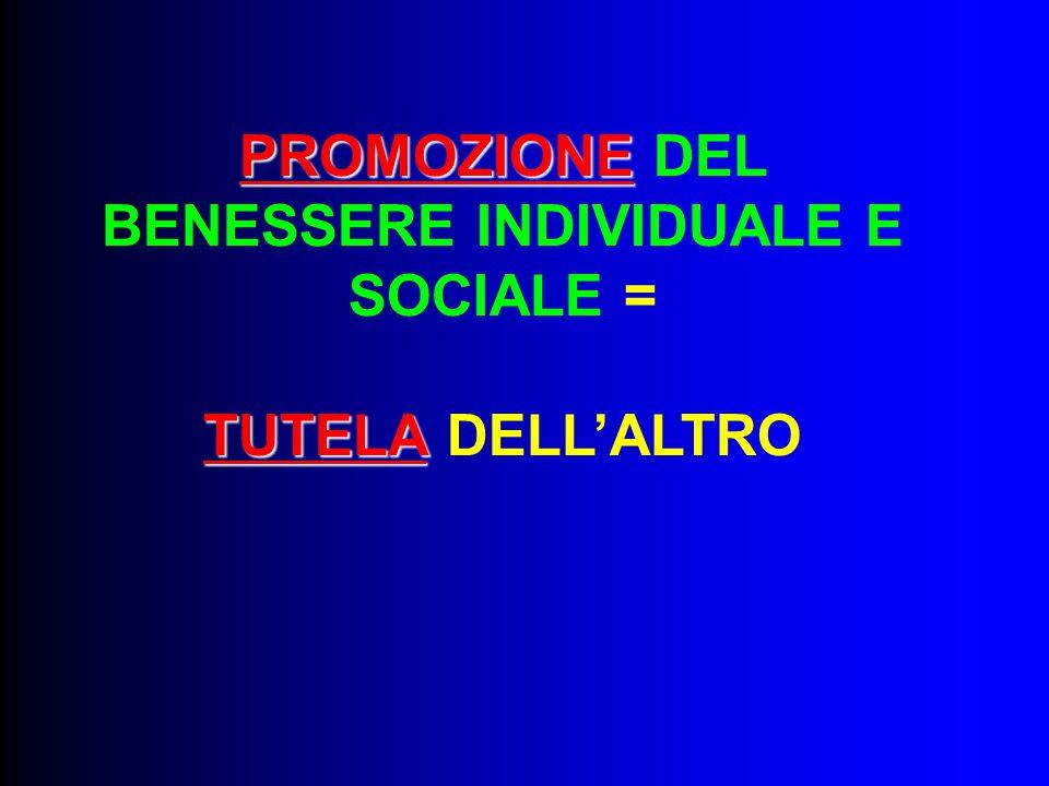 PROMOZIONE PROMOZIONE DEL BENESSERE INDIVIDUALE E SOCIALE = TUTELA TUTELA DELL'ALTRO