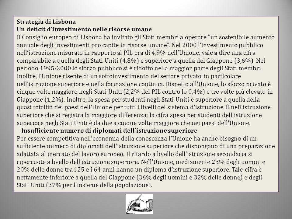 """Strategia di Lisbona Un deficit d'investimento nelle risorse umane Il Consiglio europeo di Lisbona ha invitato gli Stati membri a operare """"un sostenib"""