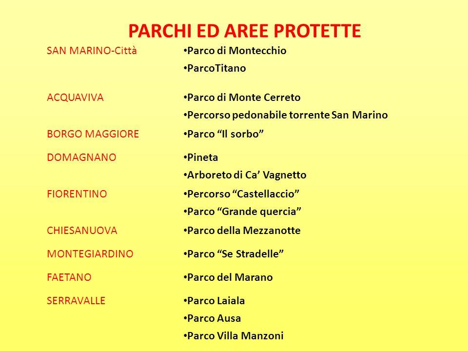 PARCHI ED AREE PROTETTE SAN MARINO-Città Parco di Montecchio ParcoTitano ACQUAVIVA Parco di Monte Cerreto Percorso pedonabile torrente San Marino BORG