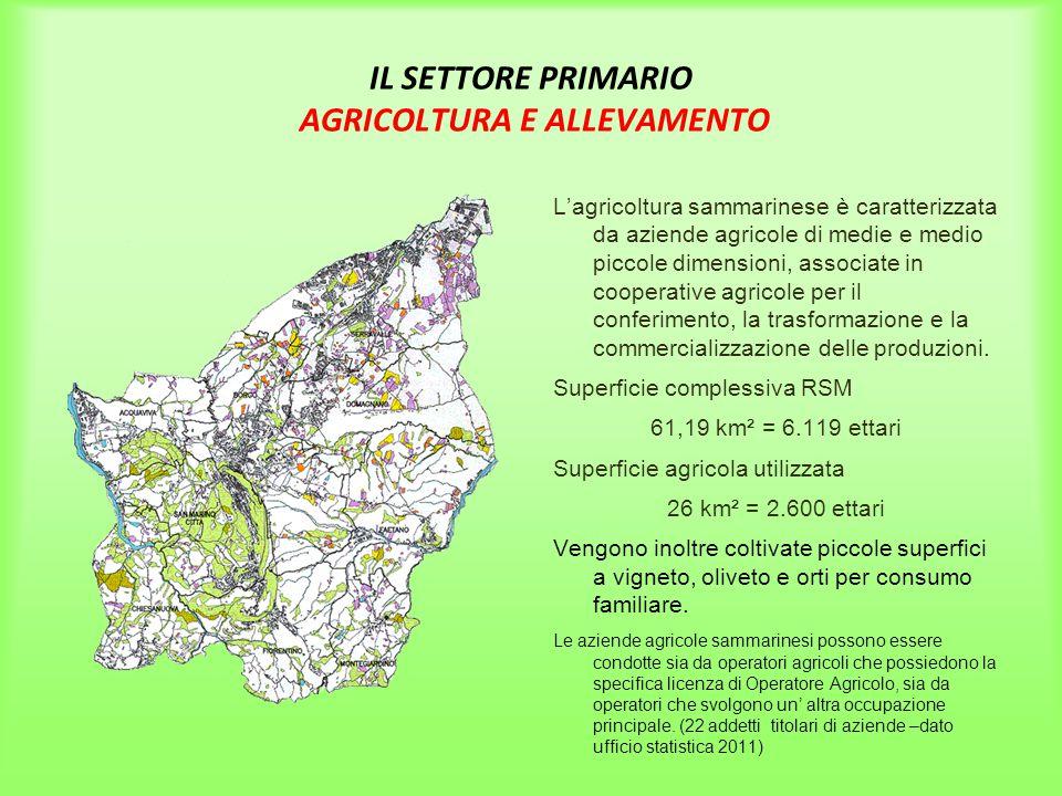 IL SETTORE PRIMARIO AGRICOLTURA E ALLEVAMENTO L'agricoltura sammarinese è caratterizzata da aziende agricole di medie e medio piccole dimensioni, asso