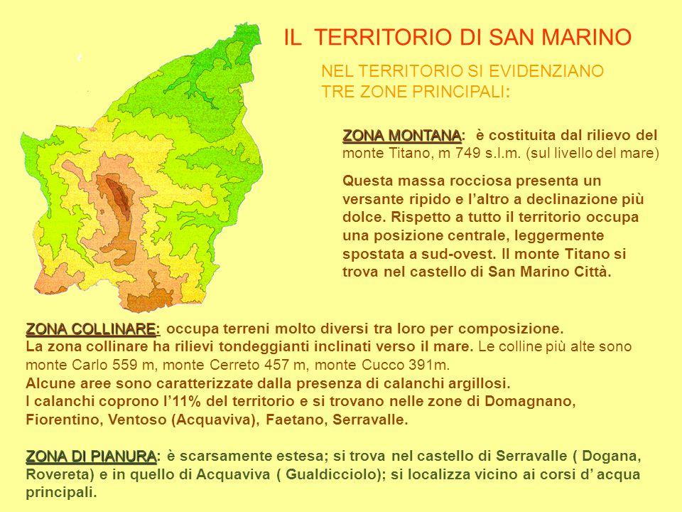 IL TERRITORIO DI SAN MARINO NEL TERRITORIO SI EVIDENZIANO TRE ZONE PRINCIPALI: ZONA MONTANA ZONA MONTANA: è costituita dal rilievo del monte Titano, m