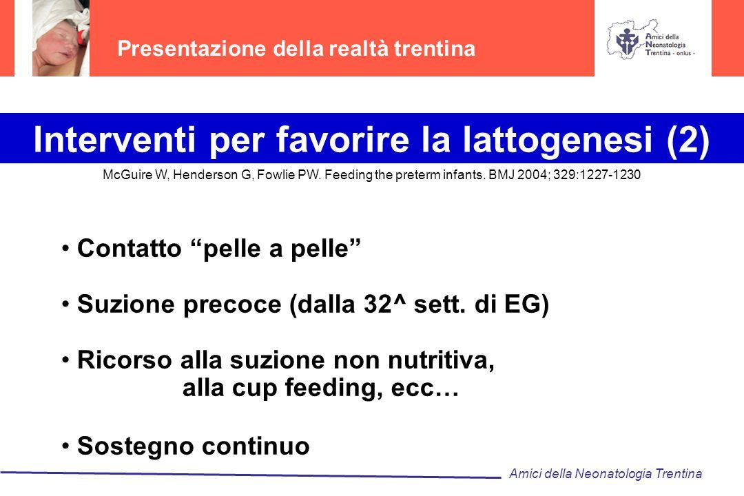 """Presentazione della realtà trentina Interventi per favorire la lattogenesi (2) Contatto """"pelle a pelle"""" Suzione precoce (dalla 32^ sett. di EG) Ricors"""
