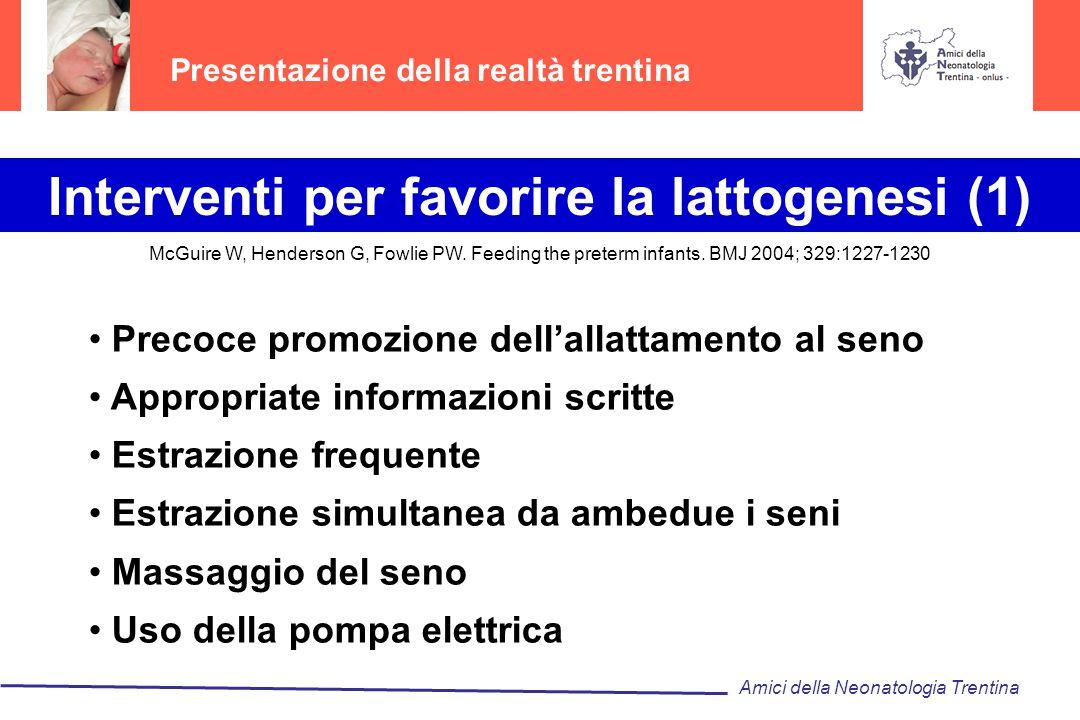 Presentazione della realtà trentina Interventi per favorire la lattogenesi (1) Precoce promozione dell'allattamento al seno Appropriate informazioni s