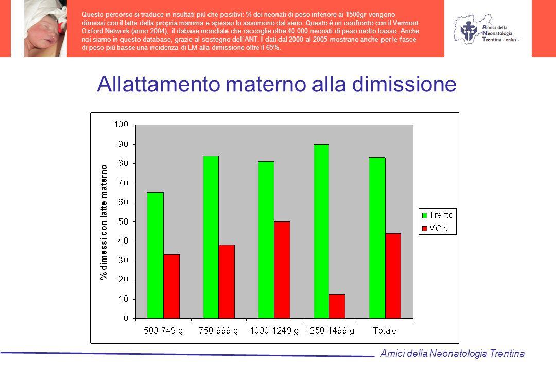 Questo percorso si traduce in risultati più che positivi: ¾ dei neonati di peso inferiore ai 1500gr vengono dimessi con il latte della propria mamma e