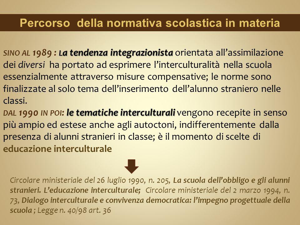 L a tendenza integrazionista SINO AL 1989 : L a tendenza integrazionista orientata all'assimilazione dei diversi ha portato ad esprimere l'intercultur