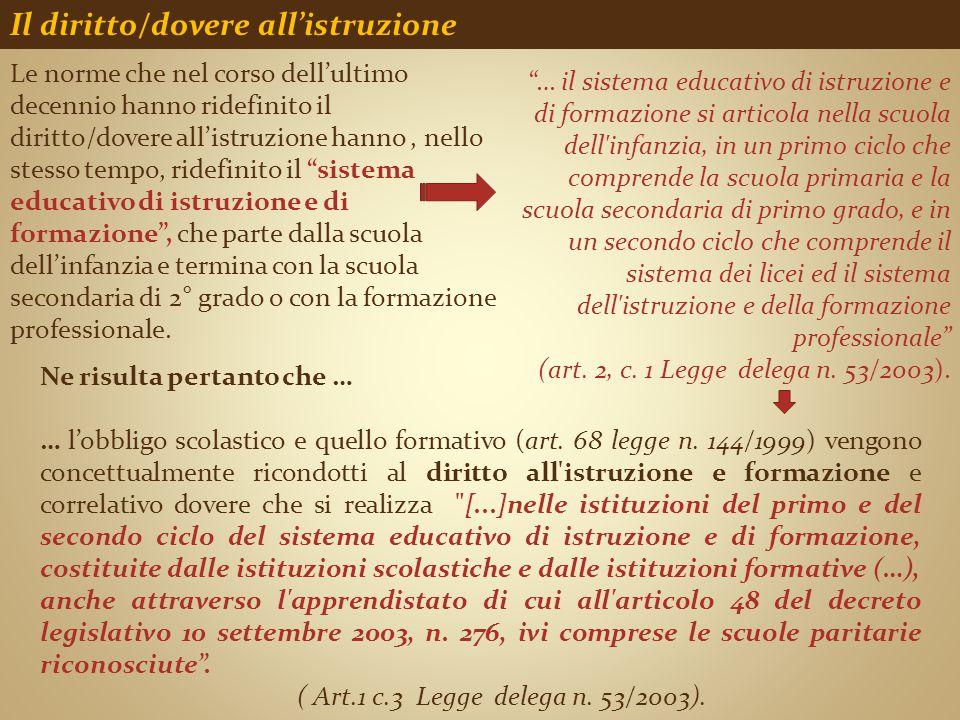 Il diritto/dovere all'istruzione Ne risulta pertanto che … … l'obbligo scolastico e quello formativo (art. 68 legge n. 144/1999) vengono concettualmen