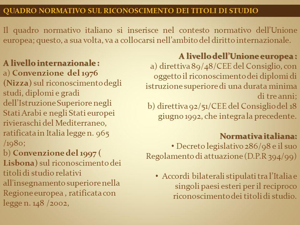 Il quadro normativo italiano si inserisce nel contesto normativo dell'Unione europea; questo, a sua volta, va a collocarsi nell'ambito del diritto int