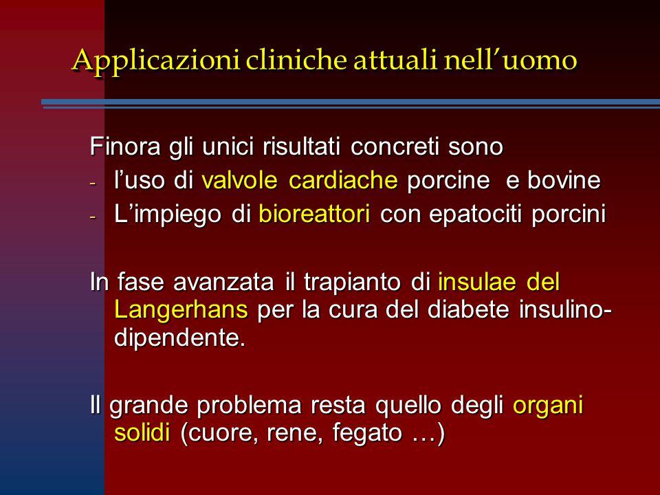 Applicazioni cliniche attuali nell'uomo Finora gli unici risultati concreti sono - l'uso di valvole cardiache porcine e bovine - L'impiego di bioreatt