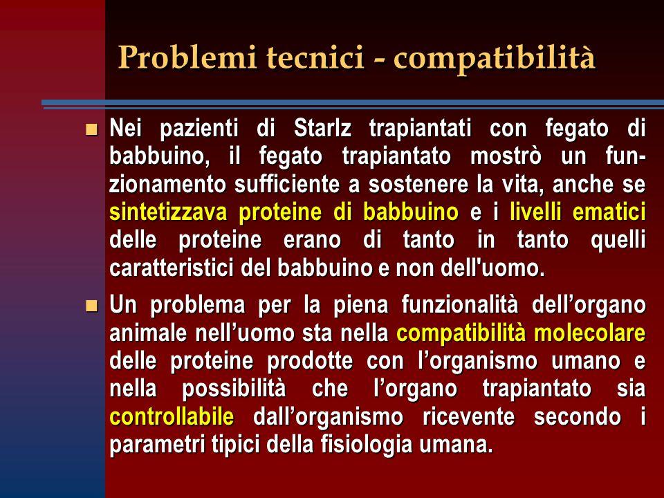 Problemi tecnici - compatibilità n Nei pazienti di Starlz trapiantati con fegato di babbuino, il fegato trapiantato mostrò un fun- zionamento sufficie