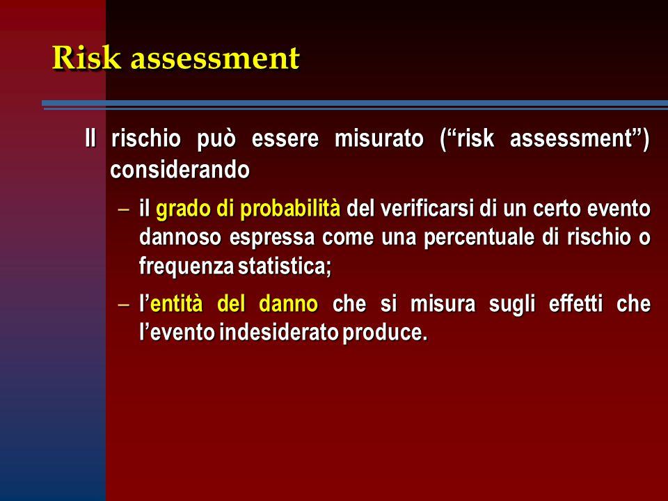 """Risk assessment Il rischio può essere misurato (""""risk assessment"""") considerando – il grado di probabilità del verificarsi di un certo evento dannoso e"""