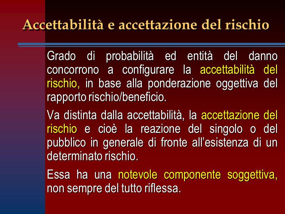 Accettabilità e accettazione del rischio Grado di probabilità ed entità del danno concorrono a configurare la accettabilità del rischio, in base alla