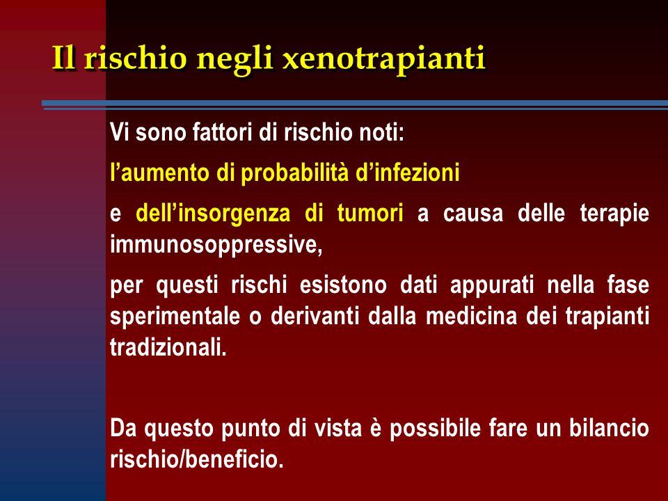 Il rischio negli xenotrapianti Vi sono fattori di rischio noti: l'aumento di probabilità d'infezioni e dell'insorgenza di tumori a causa delle terapie