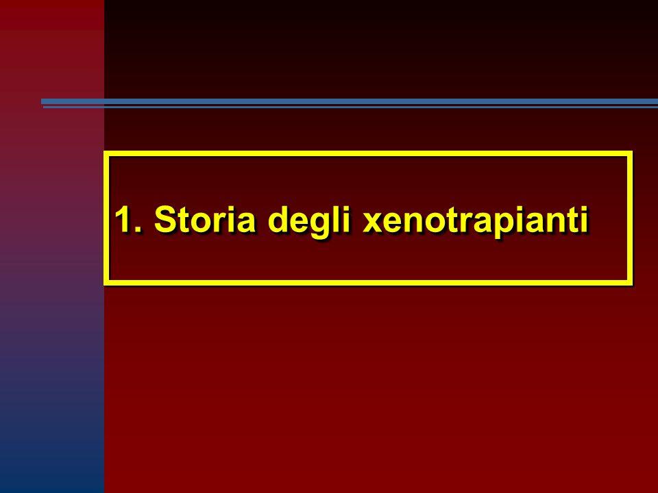 1. Storia degli xenotrapianti