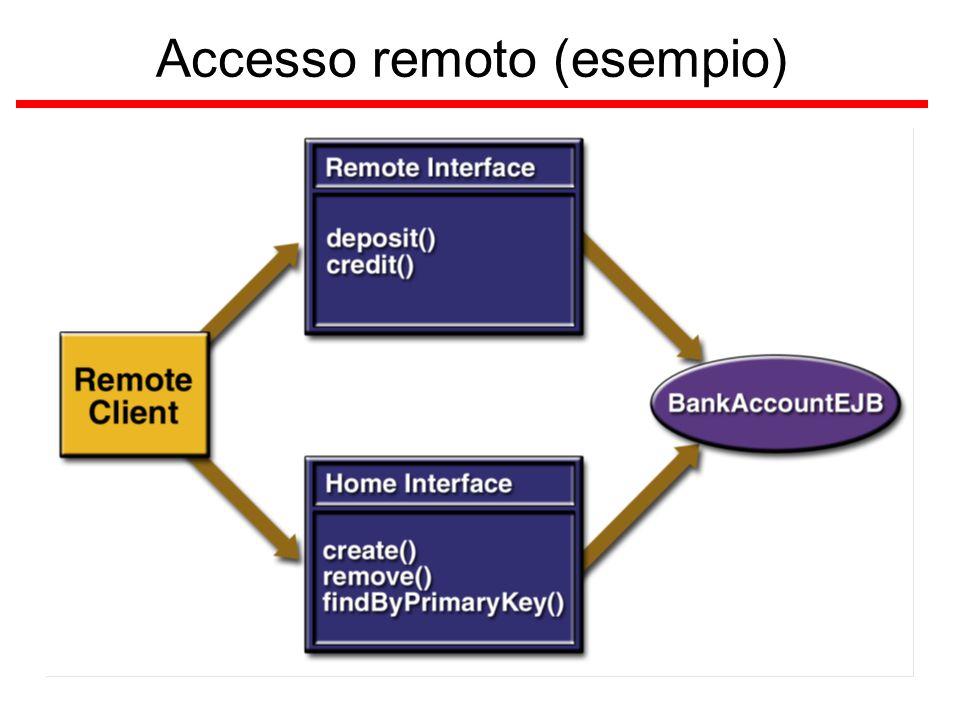 Accesso remoto (esempio)