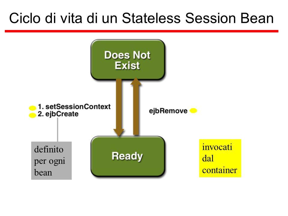 Ciclo di vita di un Stateless Session Bean definito per ogni bean invocati dal container