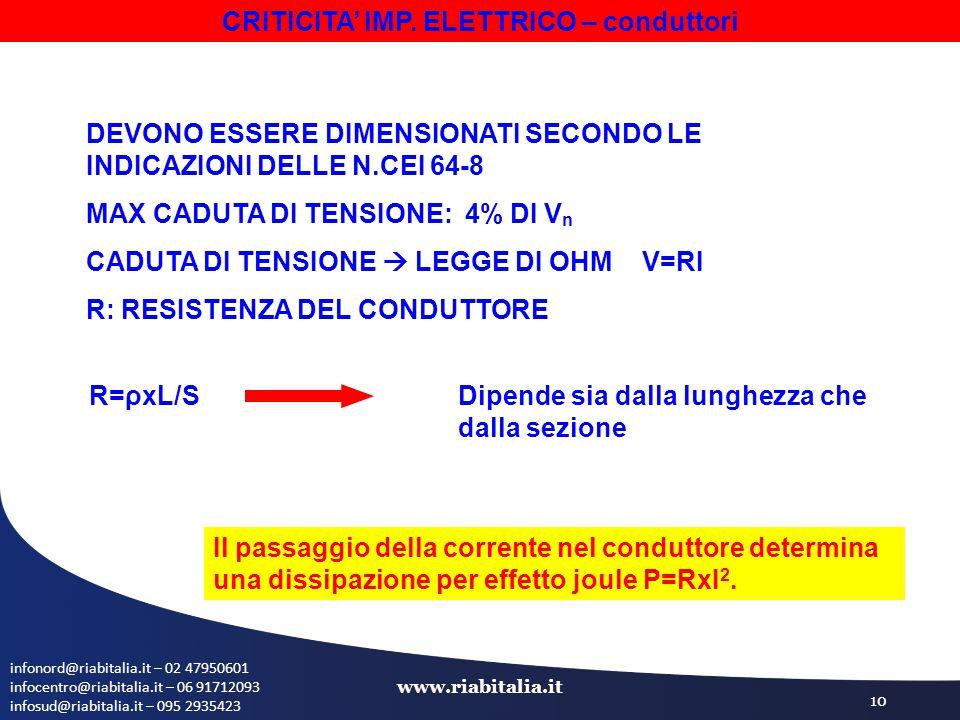 infonord@riabitalia.it – 02 47950601 infocentro@riabitalia.it – 06 91712093 infosud@riabitalia.it – 095 2935423 www.riabitalia.it 10 CRITICITA' IMP.