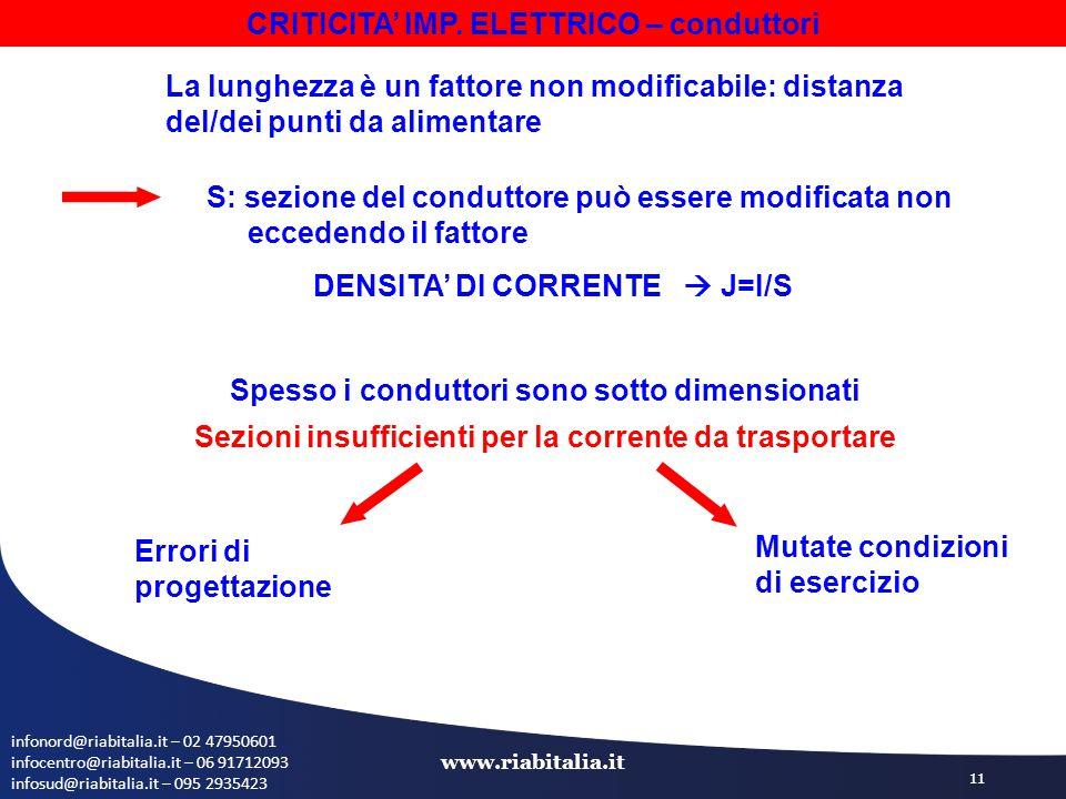 infonord@riabitalia.it – 02 47950601 infocentro@riabitalia.it – 06 91712093 infosud@riabitalia.it – 095 2935423 www.riabitalia.it 11 La lunghezza è un fattore non modificabile: distanza del/dei punti da alimentare S: sezione del conduttore può essere modificata non eccedendo il fattore DENSITA' DI CORRENTE  J=I/S Spesso i conduttori sono sotto dimensionati Sezioni insufficienti per la corrente da trasportare Errori di progettazione Mutate condizioni di esercizio CRITICITA' IMP.