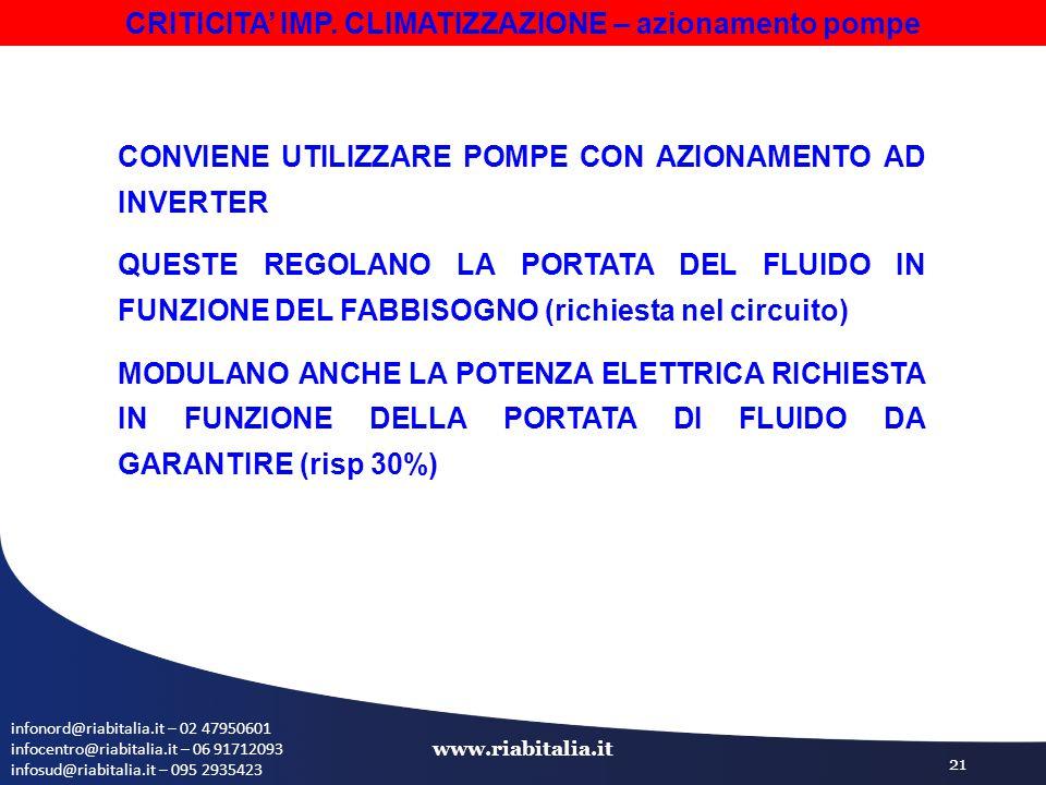 infonord@riabitalia.it – 02 47950601 infocentro@riabitalia.it – 06 91712093 infosud@riabitalia.it – 095 2935423 www.riabitalia.it 21 CONVIENE UTILIZZARE POMPE CON AZIONAMENTO AD INVERTER QUESTE REGOLANO LA PORTATA DEL FLUIDO IN FUNZIONE DEL FABBISOGNO (richiesta nel circuito) MODULANO ANCHE LA POTENZA ELETTRICA RICHIESTA IN FUNZIONE DELLA PORTATA DI FLUIDO DA GARANTIRE (risp 30%) CRITICITA' IMP.
