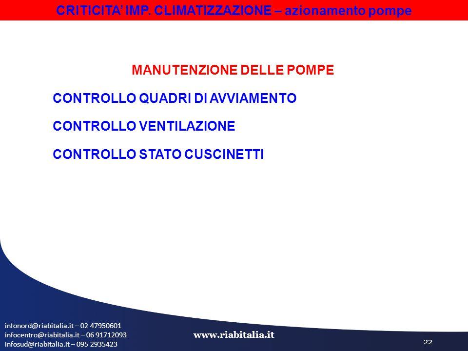 infonord@riabitalia.it – 02 47950601 infocentro@riabitalia.it – 06 91712093 infosud@riabitalia.it – 095 2935423 www.riabitalia.it 22 MANUTENZIONE DELLE POMPE CONTROLLO QUADRI DI AVVIAMENTO CONTROLLO VENTILAZIONE CONTROLLO STATO CUSCINETTI CRITICITA' IMP.