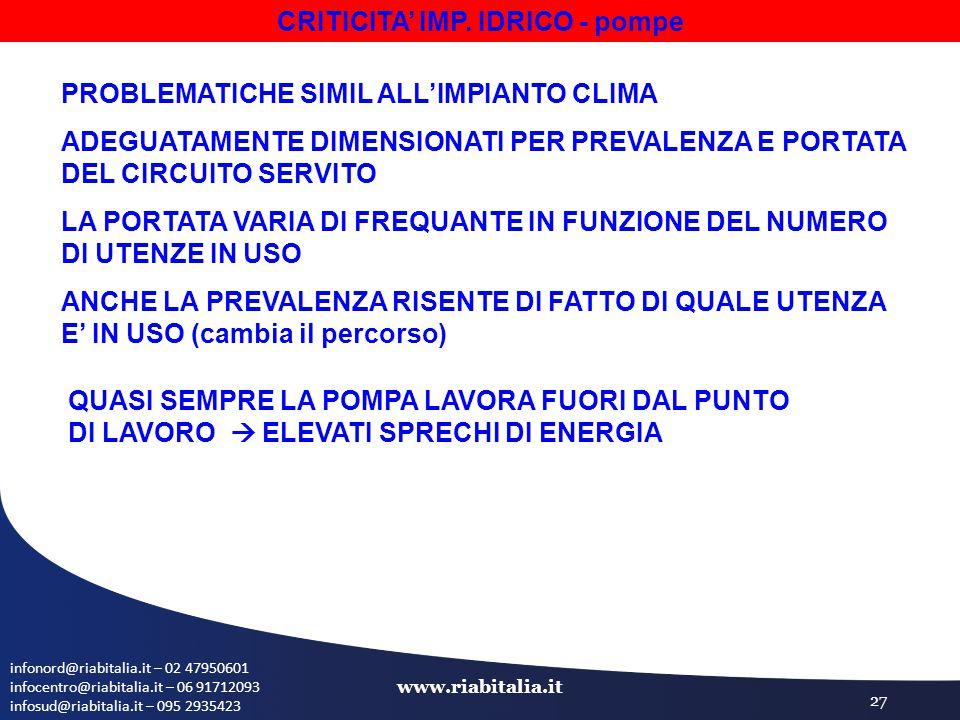 infonord@riabitalia.it – 02 47950601 infocentro@riabitalia.it – 06 91712093 infosud@riabitalia.it – 095 2935423 www.riabitalia.it 27 PROBLEMATICHE SIMIL ALL'IMPIANTO CLIMA ADEGUATAMENTE DIMENSIONATI PER PREVALENZA E PORTATA DEL CIRCUITO SERVITO LA PORTATA VARIA DI FREQUANTE IN FUNZIONE DEL NUMERO DI UTENZE IN USO ANCHE LA PREVALENZA RISENTE DI FATTO DI QUALE UTENZA E' IN USO (cambia il percorso) QUASI SEMPRE LA POMPA LAVORA FUORI DAL PUNTO DI LAVORO  ELEVATI SPRECHI DI ENERGIA CRITICITA' IMP.