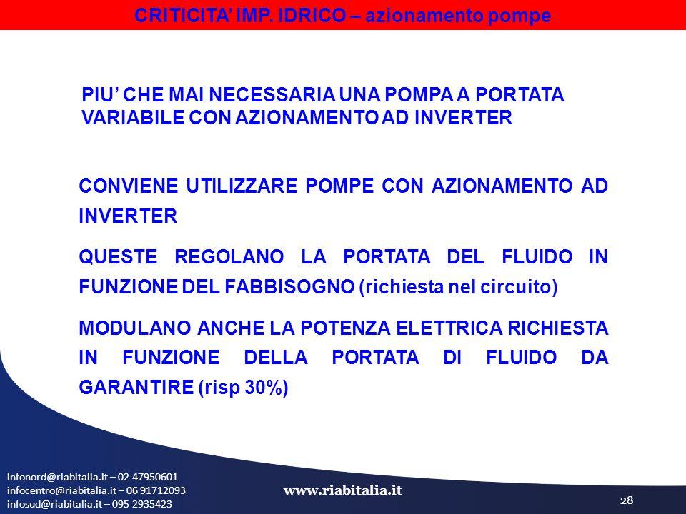 infonord@riabitalia.it – 02 47950601 infocentro@riabitalia.it – 06 91712093 infosud@riabitalia.it – 095 2935423 www.riabitalia.it 28 CONVIENE UTILIZZARE POMPE CON AZIONAMENTO AD INVERTER QUESTE REGOLANO LA PORTATA DEL FLUIDO IN FUNZIONE DEL FABBISOGNO (richiesta nel circuito) MODULANO ANCHE LA POTENZA ELETTRICA RICHIESTA IN FUNZIONE DELLA PORTATA DI FLUIDO DA GARANTIRE (risp 30%) CRITICITA' IMP.