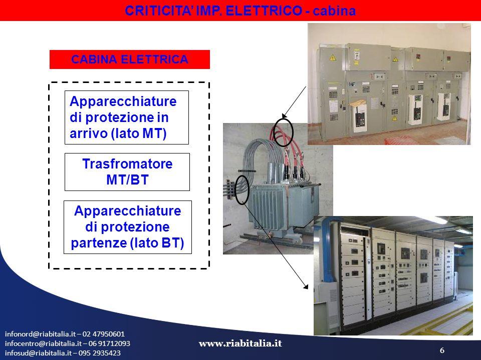 infonord@riabitalia.it – 02 47950601 infocentro@riabitalia.it – 06 91712093 infosud@riabitalia.it – 095 2935423 www.riabitalia.it 6 CABINA ELETTRICA Apparecchiature di protezione in arrivo (lato MT) Trasfromatore MT/BT Apparecchiature di protezione partenze (lato BT) CRITICITA' IMP.