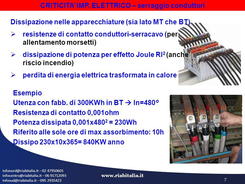 infonord@riabitalia.it – 02 47950601 infocentro@riabitalia.it – 06 91712093 infosud@riabitalia.it – 095 2935423 www.riabitalia.it 7 Dissipazione nelle apparecchiature (sia lato MT che BT)  resistenze di contatto conduttori-serracavo (per allentamento morsetti)  dissipazione di potenza per effetto Joule RI 2 (anche riscio incendio)  perdita di energia elettrica trasformata in calore Esempio Utenza con fabb.