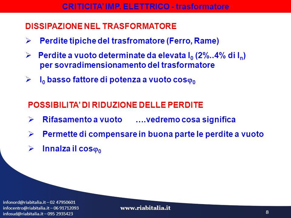 infonord@riabitalia.it – 02 47950601 infocentro@riabitalia.it – 06 91712093 infosud@riabitalia.it – 095 2935423 www.riabitalia.it 8 DISSIPAZIONE NEL TRASFORMATORE  Perdite tipiche del trasfromatore (Ferro, Rame)  Perdite a vuoto determinate da elevata I 0 (2%..4% di I n ) per sovradimensionamento del trasformatore  I 0 basso fattore di potenza a vuoto cos  0 POSSIBILITA' DI RIDUZIONE DELLE PERDITE  Rifasamento a vuoto ….vedremo cosa significa  Permette di compensare in buona parte le perdite a vuoto  Innalza il cos  0 CRITICITA' IMP.