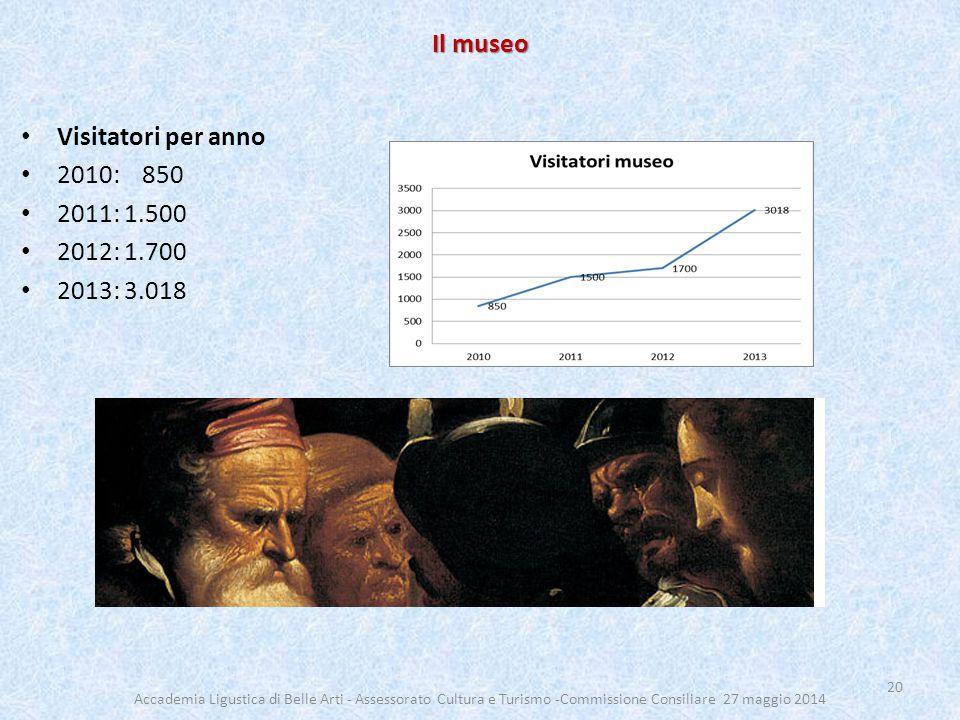 Il museo Visitatori per anno 2010: 850 2011: 1.500 2012: 1.700 2013: 3.018 20 Accademia Ligustica di Belle Arti - Assessorato Cultura e Turismo -Commi