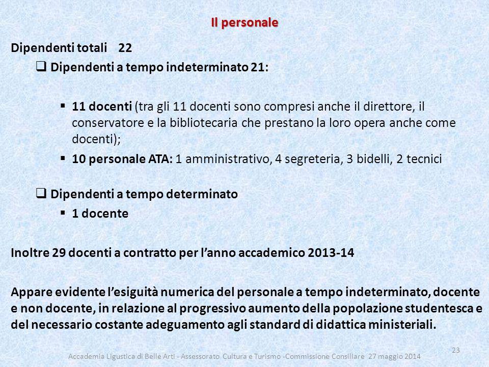 Il personale Dipendenti totali 22  Dipendenti a tempo indeterminato 21:  11 docenti (tra gli 11 docenti sono compresi anche il direttore, il conserv