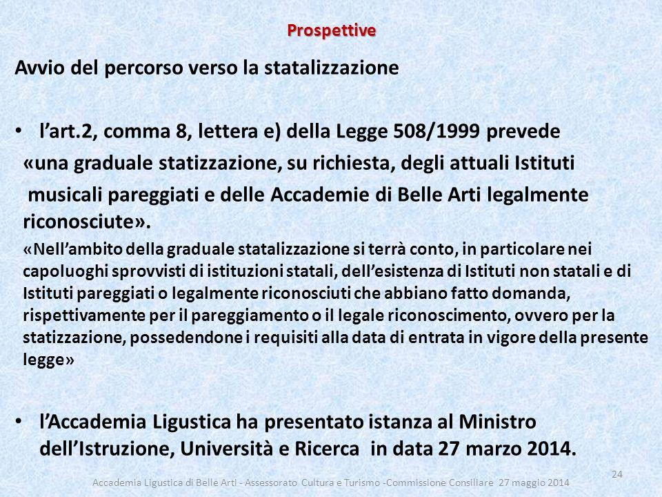 Prospettive Avvio del percorso verso la statalizzazione l'art.2, comma 8, lettera e) della Legge 508/1999 prevede «una graduale statizzazione, su rich