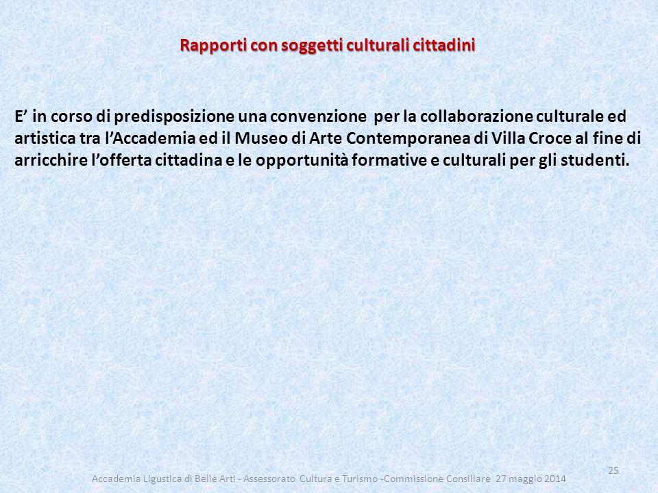 Rapporti con soggetti culturali cittadini E' in corso di predisposizione una convenzione per la collaborazione culturale ed artistica tra l'Accademia