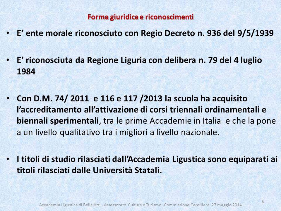 Forma giuridica e riconoscimenti E' ente morale riconosciuto con Regio Decreto n. 936 del 9/5/1939 E' riconosciuta da Regione Liguria con delibera n.
