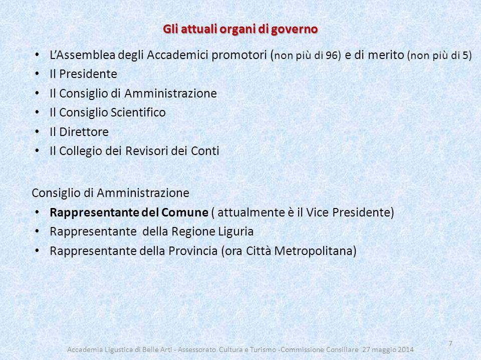Gli attuali organi di governo L'Assemblea degli Accademici promotori ( non più di 96) e di merito (non più di 5) Il Presidente Il Consiglio di Amminis