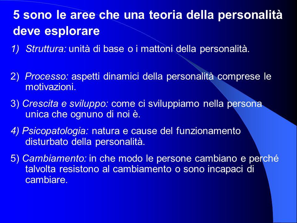 5 sono le aree che una teoria della personalità deve esplorare 1)Struttura: unità di base o i mattoni della personalità. 2) Processo: aspetti dinamici