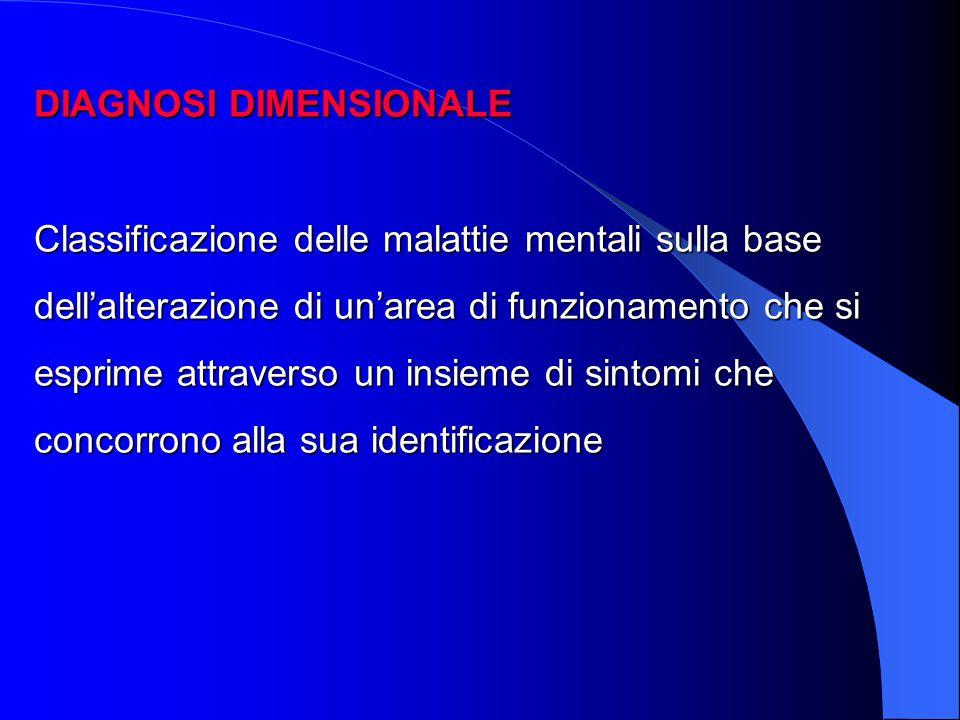 DIAGNOSI DIMENSIONALE Classificazione delle malattie mentali sulla base dell'alterazione di un'area di funzionamento che si esprime attraverso un insi