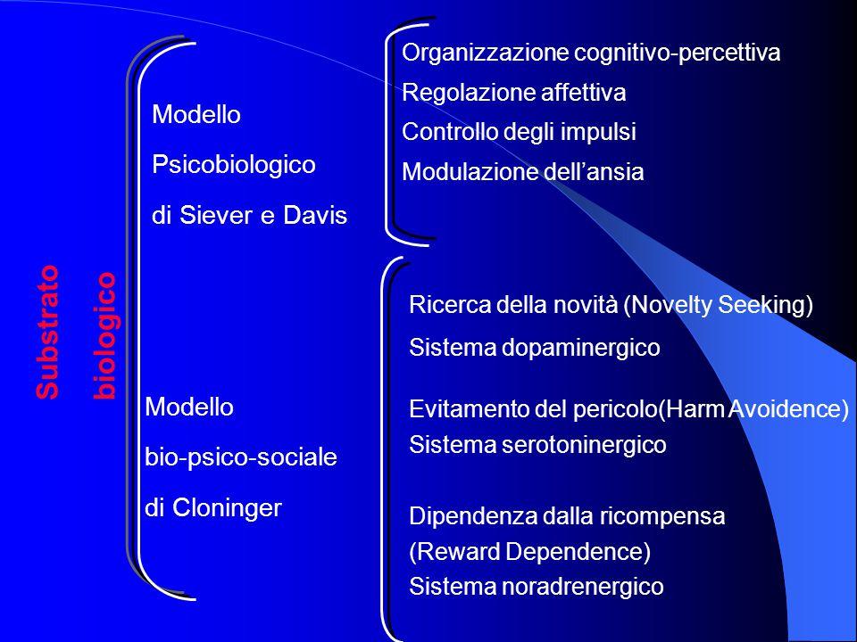 Substrato biologico Modello Psicobiologico di Siever e Davis Modello bio-psico-sociale di Cloninger Organizzazione cognitivo-percettiva Regolazione af
