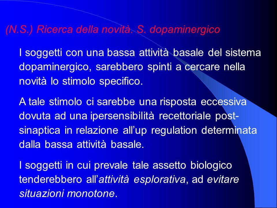 (N.S.) Ricerca della novità. S. dopaminergico I soggetti con una bassa attività basale del sistema dopaminergico, sarebbero spinti a cercare nella nov