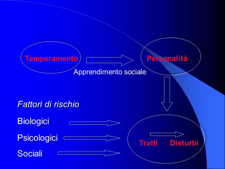 TemperamentoPersonalità Tratti Disturbi Fattori di rischio Biologici Psicologici Sociali Apprendimento sociale