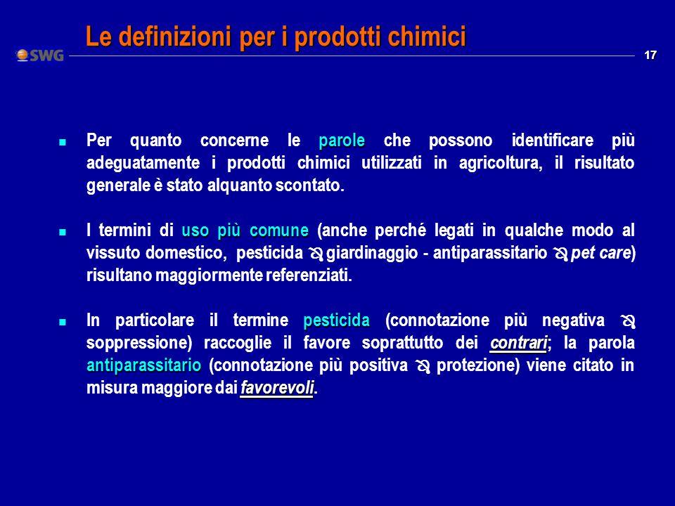 17 Le definizioni per i prodotti chimici parole n Per quanto concerne le parole che possono identificare più adeguatamente i prodotti chimici utilizzati in agricoltura, il risultato generale è stato alquanto scontato.