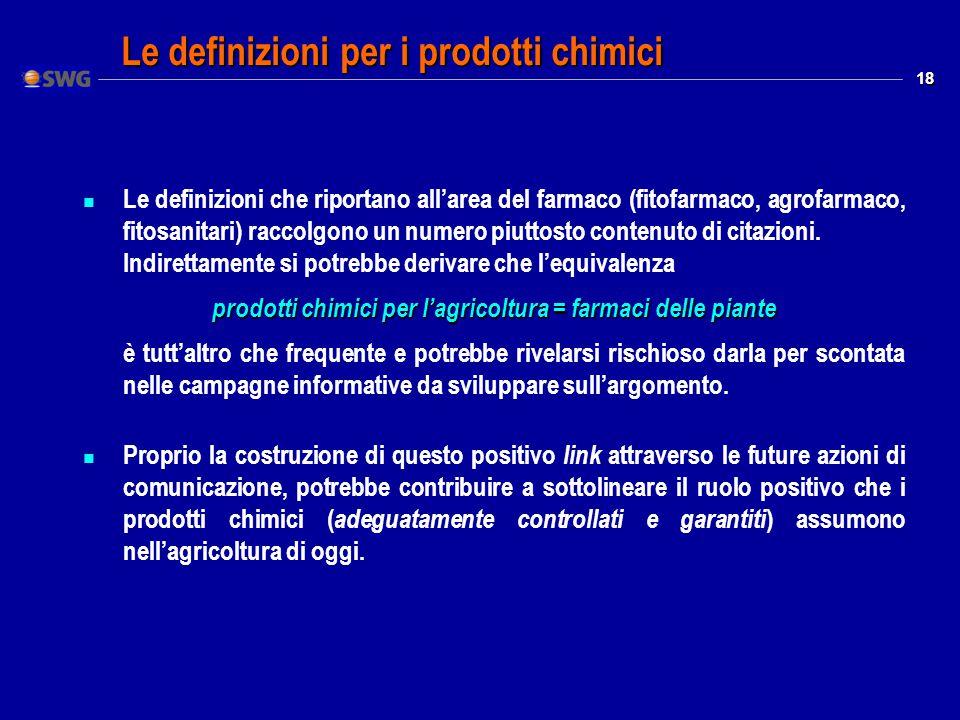 18 Le definizioni per i prodotti chimici n Le definizioni che riportano all'area del farmaco (fitofarmaco, agrofarmaco, fitosanitari) raccolgono un numero piuttosto contenuto di citazioni.