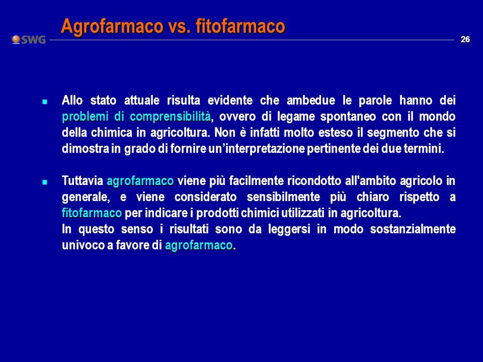 26 Agrofarmaco vs.