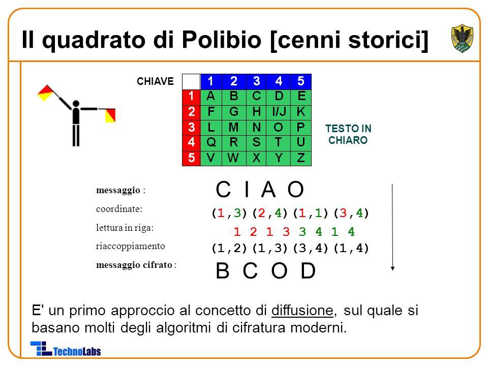 E' un primo approccio al concetto di diffusione, sul quale si basano molti degli algoritmi di cifratura moderni. TESTO IN CHIARO CHIAVE C I A O (1,3)(