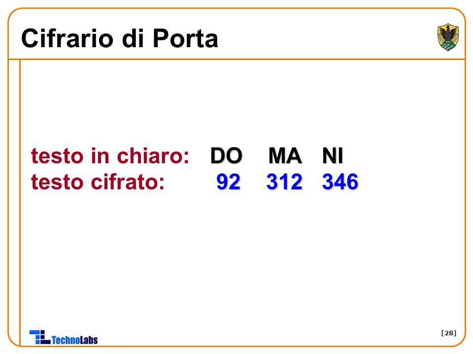 [28] Cifrario di Porta DO MA NI testo in chiaro: DO MA NI 92 312 346 testo cifrato: 92 312 346