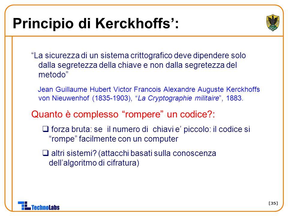 """[35] Principio di Kerckhoffs': """"La sicurezza di un sistema crittografico deve dipendere solo dalla segretezza della chiave e non dalla segretezza del"""