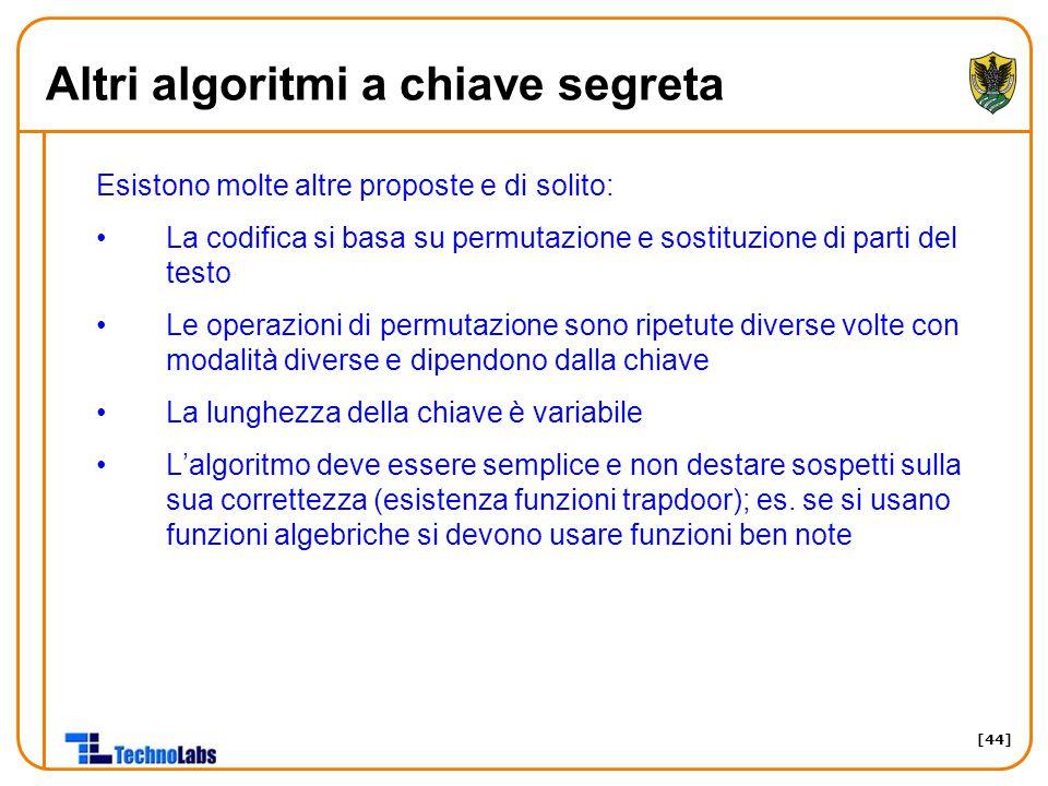 [44] Altri algoritmi a chiave segreta Esistono molte altre proposte e di solito: La codifica si basa su permutazione e sostituzione di parti del testo