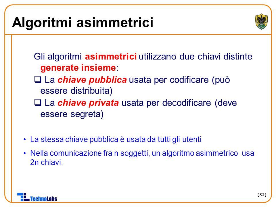 [52] Algoritmi asimmetrici Gli algoritmi asimmetrici utilizzano due chiavi distinte generate insieme:  La chiave pubblica usata per codificare (può e